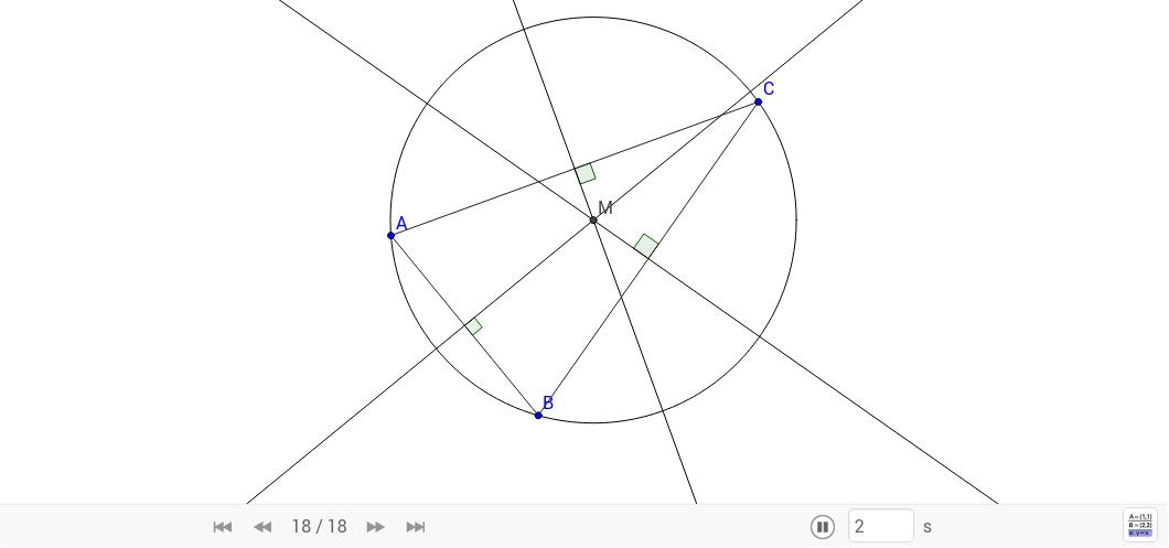 Omgeschreven Cirkel
