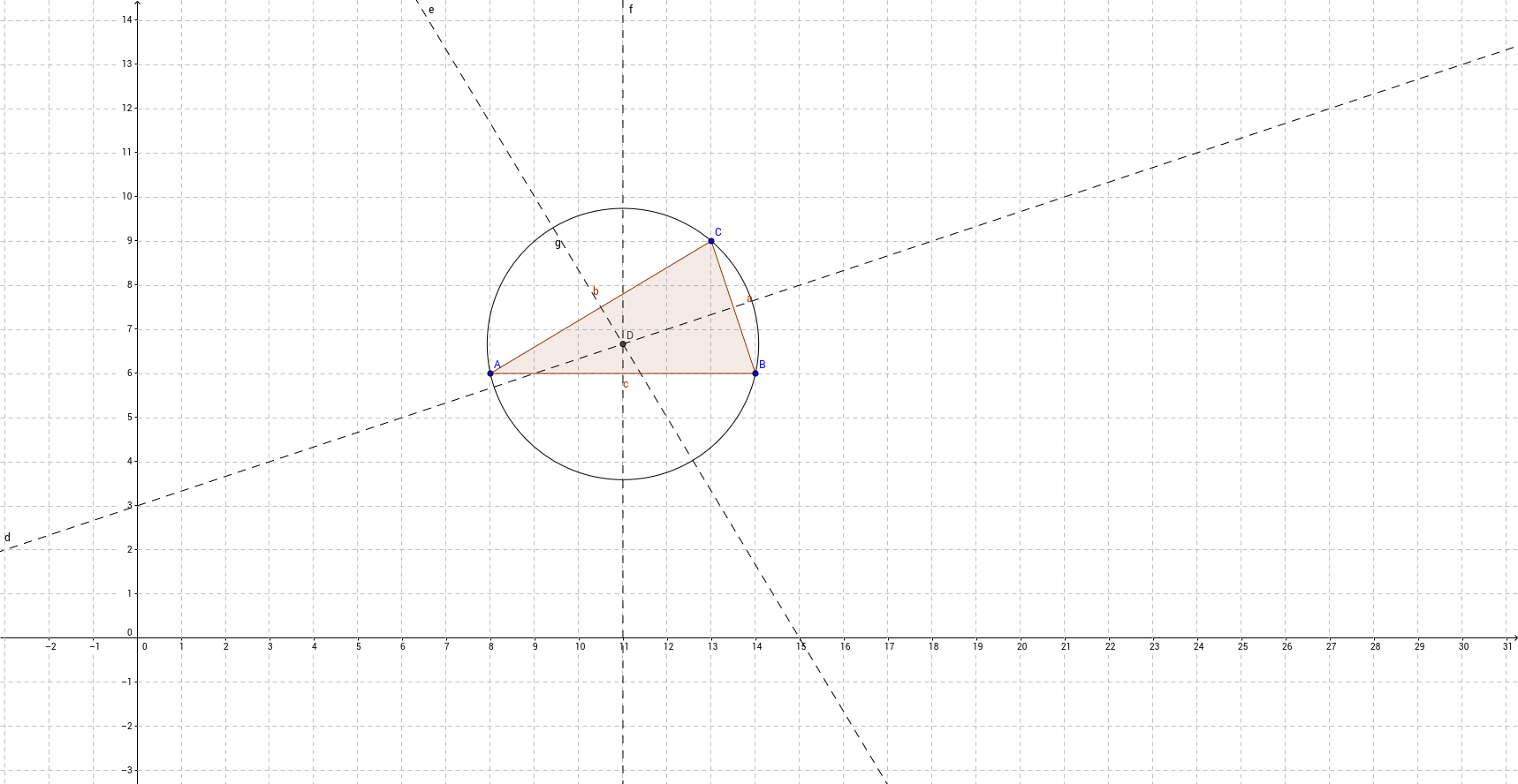 Task 6: Circumcirle of a Triangle