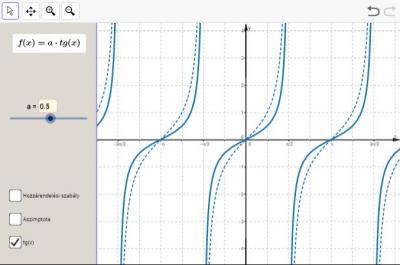 A tangensfüggvény transzformációja 2.