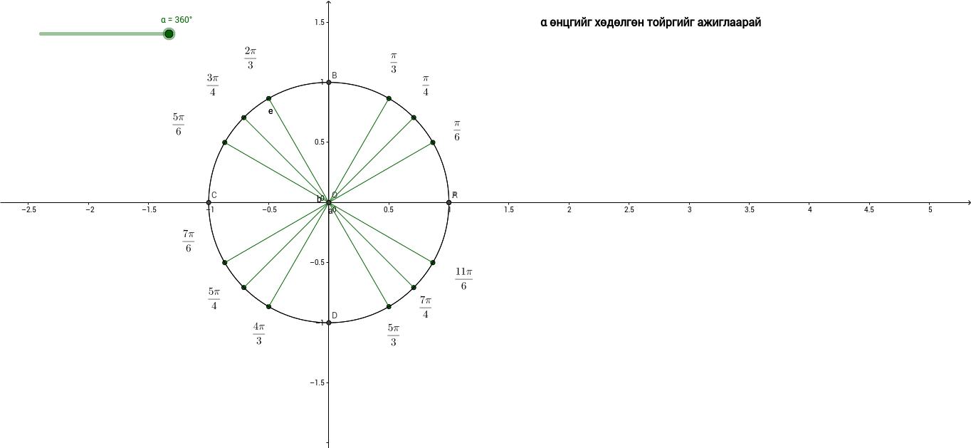 Тригонометрийн тойрог