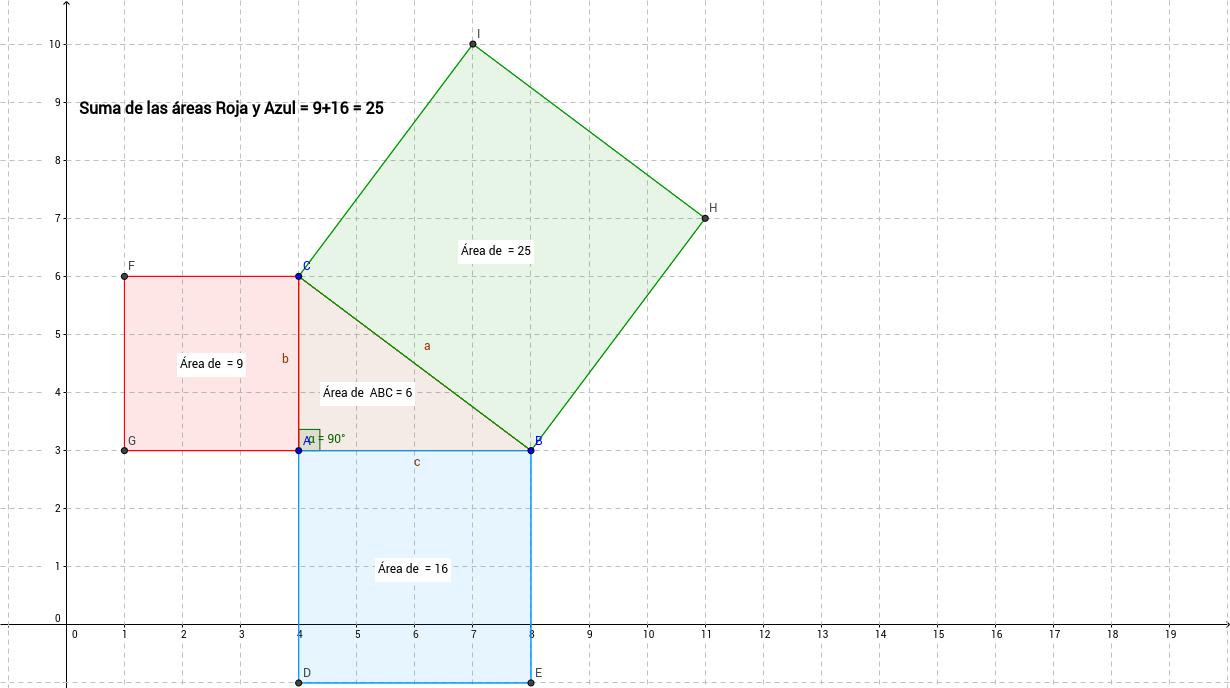 Comprobación Teorema Pitágoras