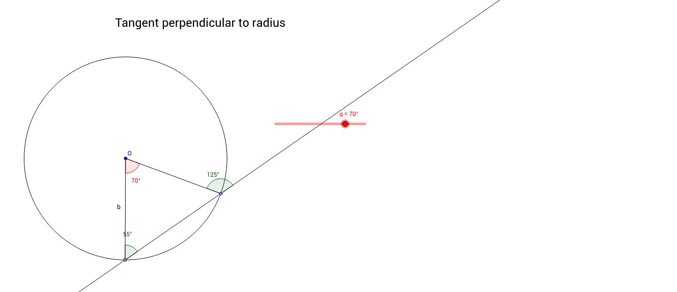 Tangent perpendicular to radius