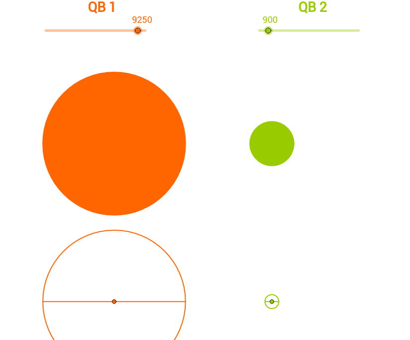 Peyton Manning vs. Russell Wilson