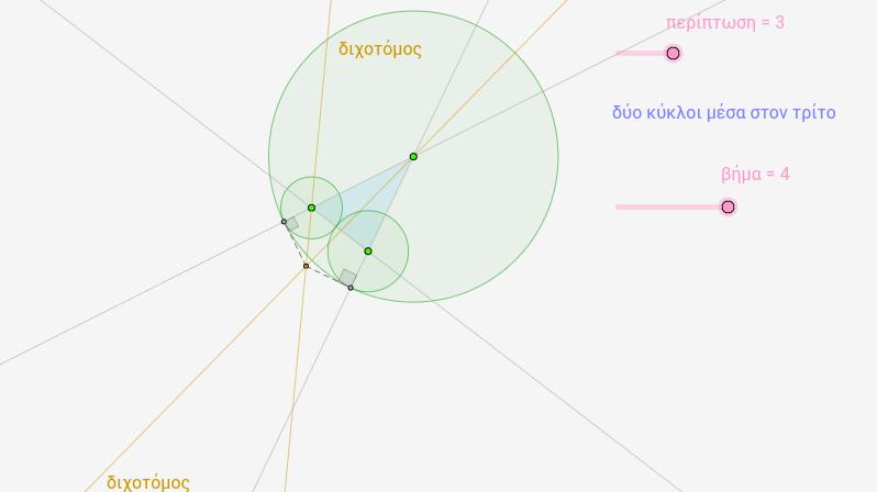 τρεις εφαπτόμενοι κύκλοι