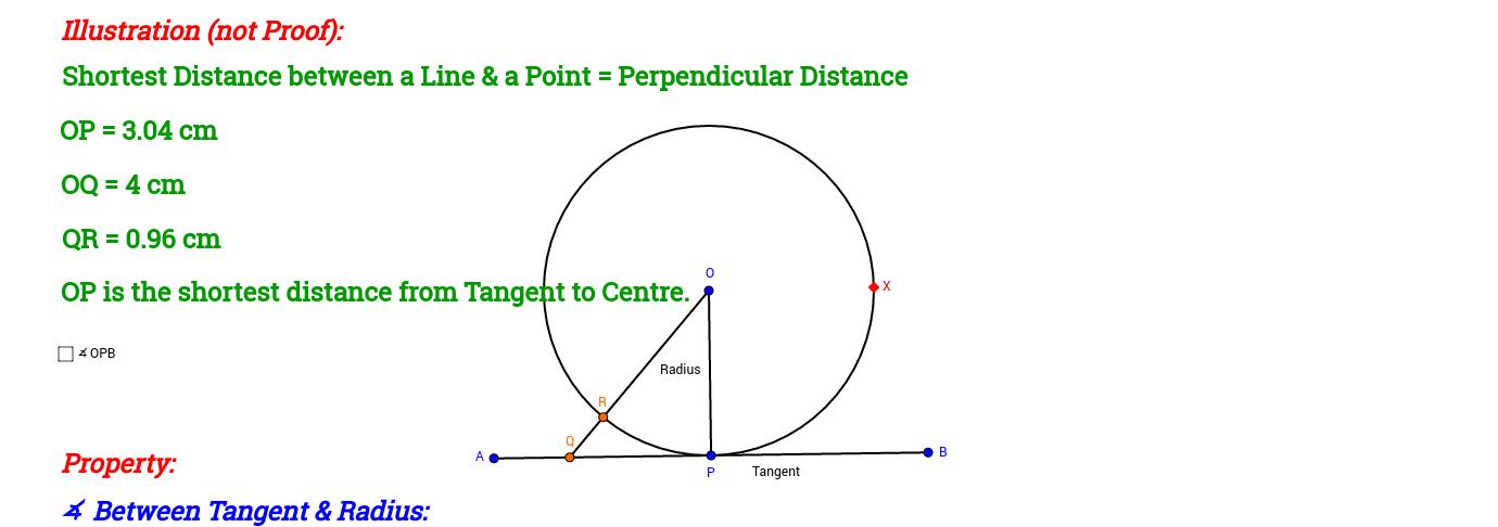 Angle between Tangent & Radius (Illustration)