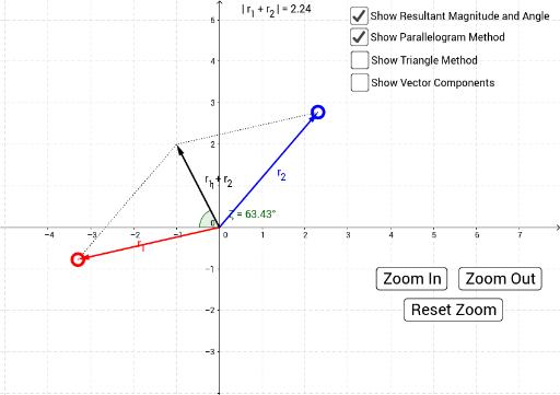 Vector Addition GeoGebra – Vector Addition Worksheet