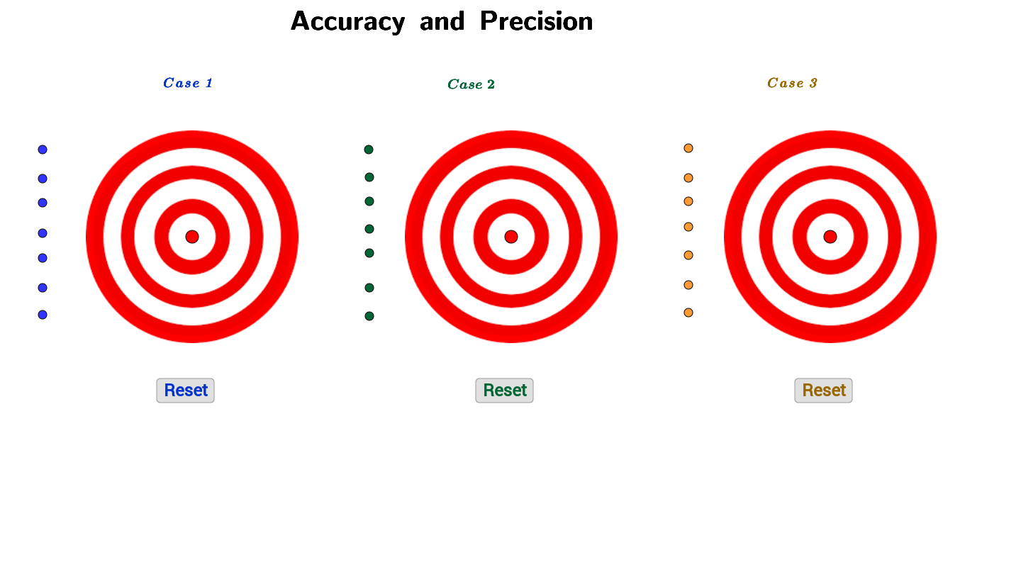worksheet Precision And Accuracy Worksheet accuracy and precision geogebra