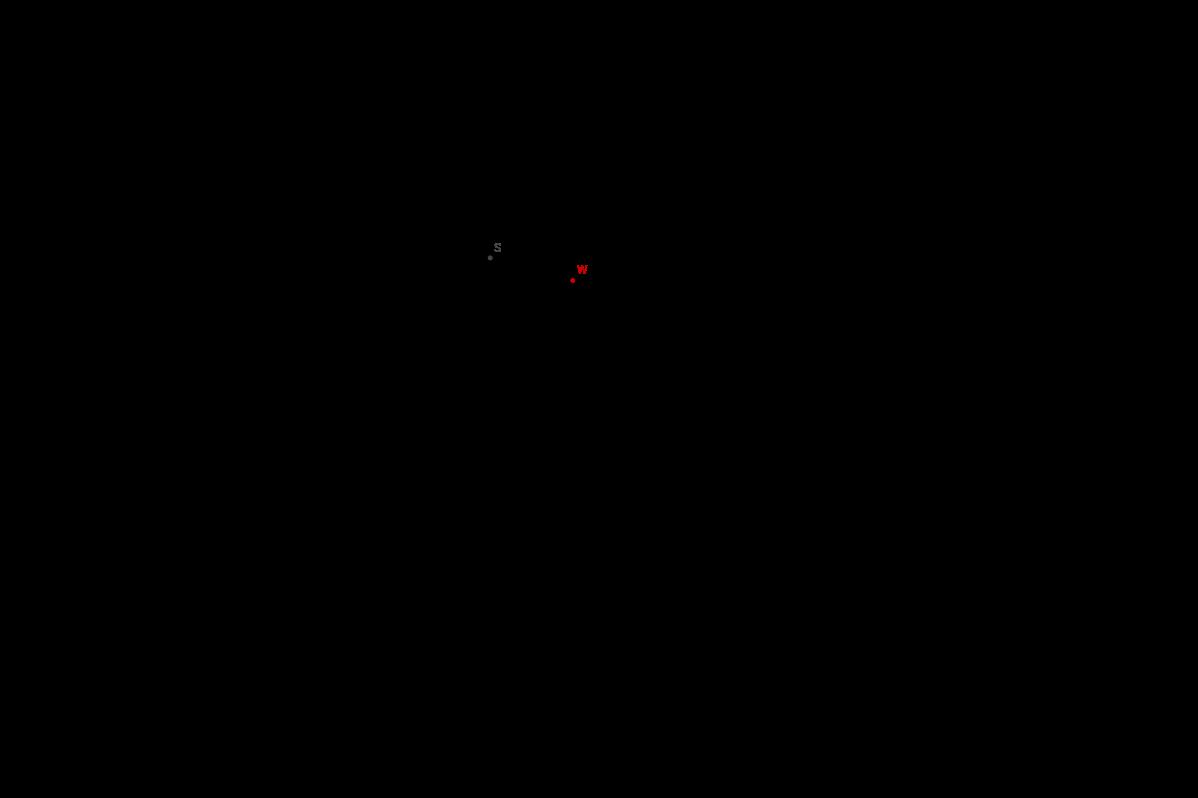 Cykloida 1