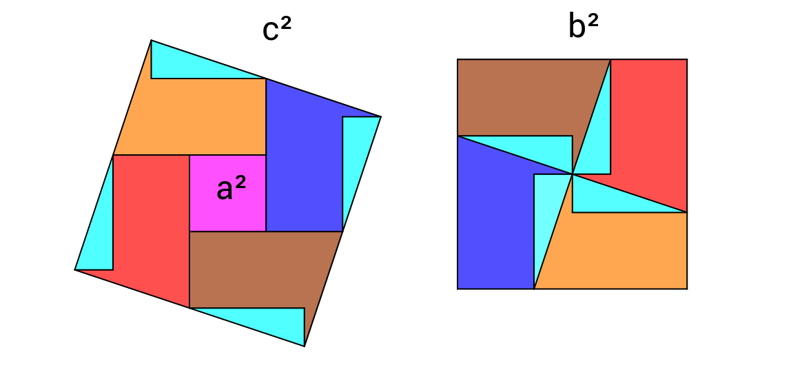 Pythagorean Theorem Proof Puzzle # 14