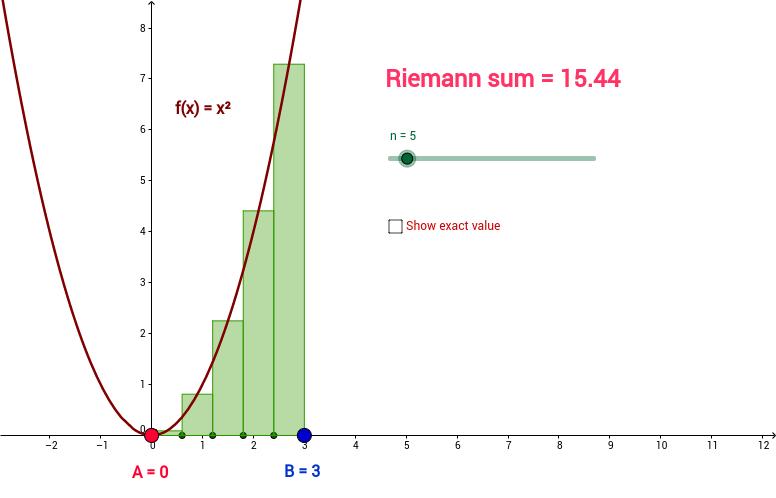 S3M2: Riemann sum