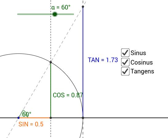 Winkelfunktionen am Einheitskreis