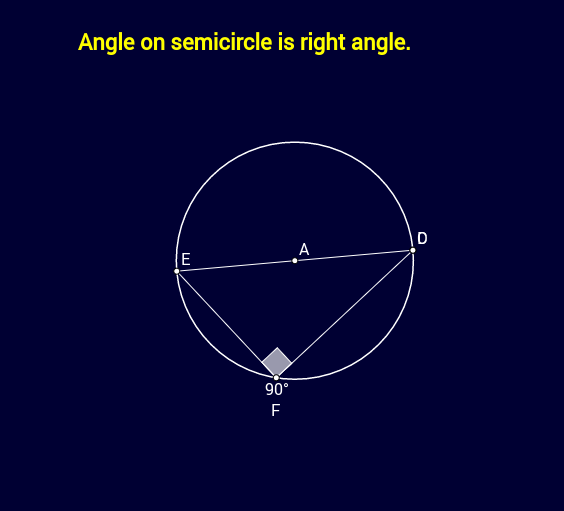 Angle on semicircle is right angle