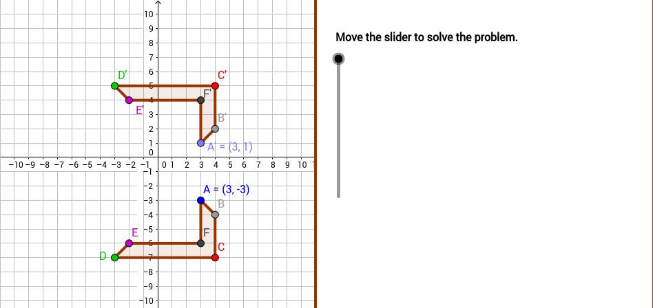 UCSS Math I 5.5.1 Example 2