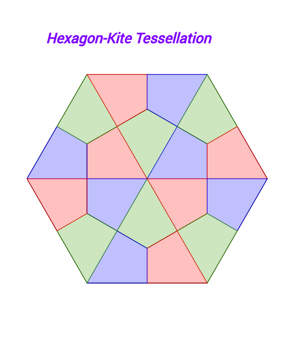HexagonKite Tessellation GeoGebra – Tessellations Worksheet