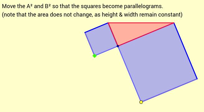 Pythagoras Proof Shearing