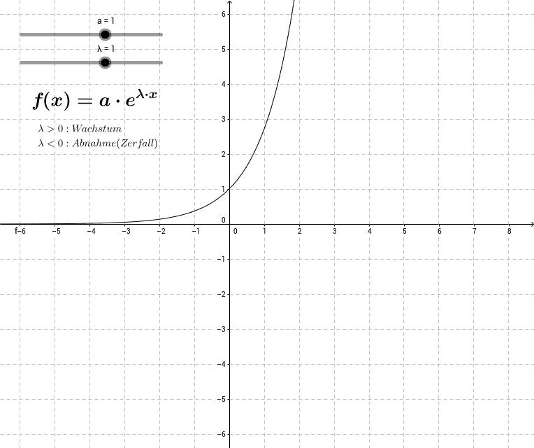 Exponentialfunktion 2