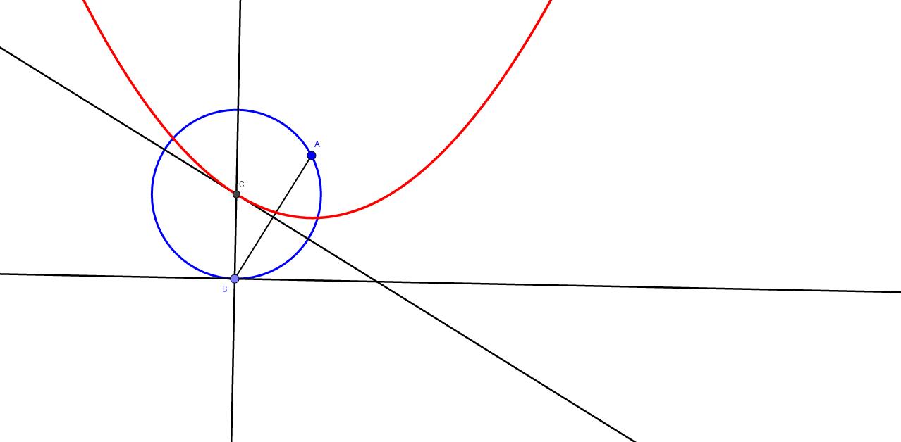 Circunferencia tangente a una recta que pasa por un punto