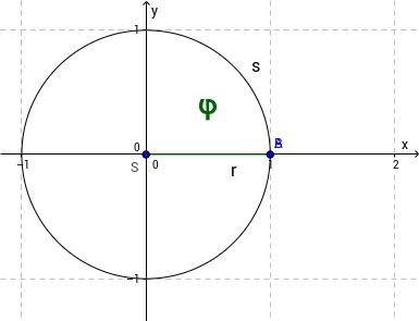 Úhlová rychlost - Angular velocity