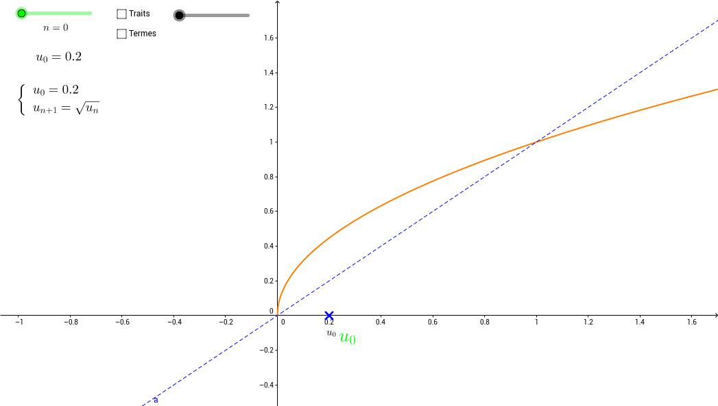Représentation graphique d'une suite par récurrence