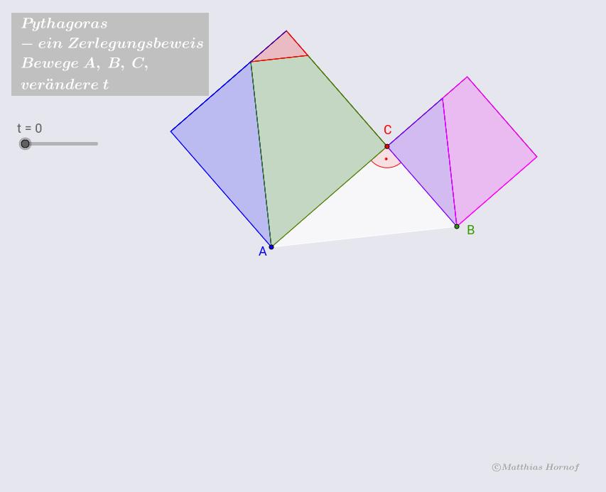 Pythagoras - ein Zerlegungsbeweis