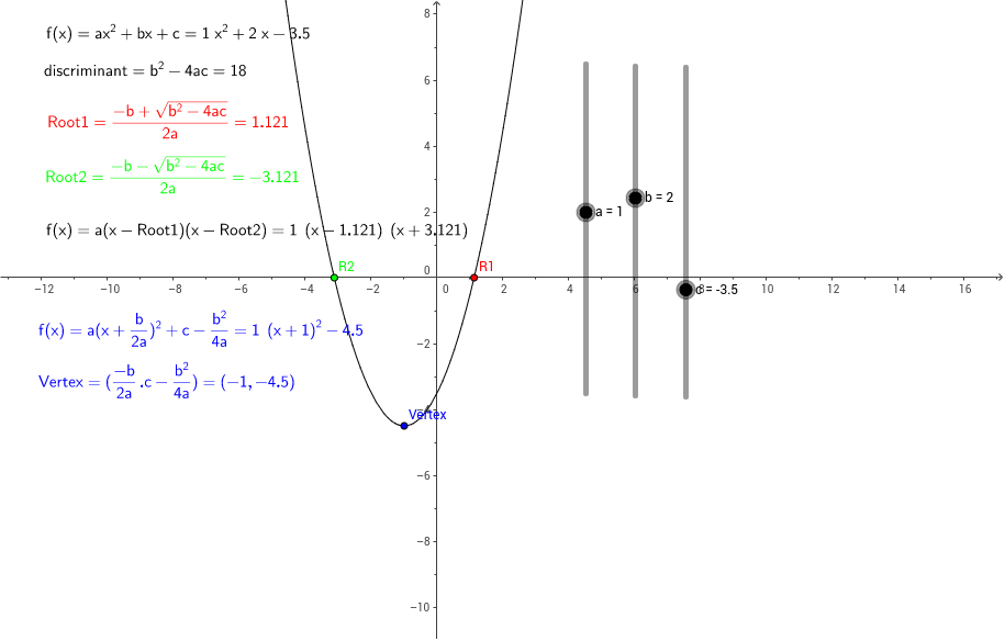 Quadratic equations geogebra dynamic worksheet the method of completing the square deserves more attention so we look at it in more detail in the next window once again sliders let us control a b ccuart Image collections