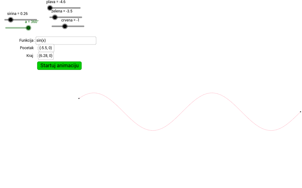 Rotation of a function around the y axis
