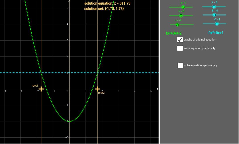 Solving Quadratic Equations Graphically & Symbolically - GeoGebra