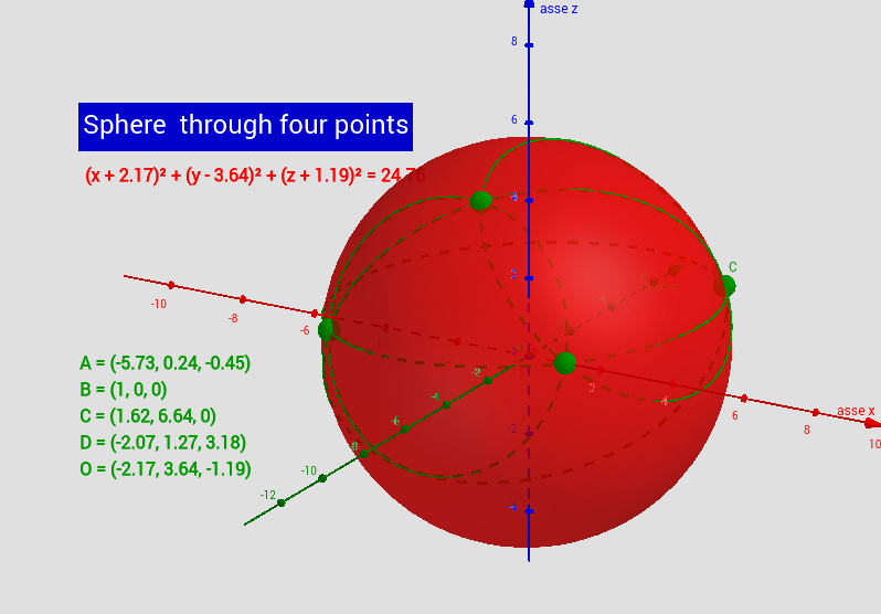 Sphere througth four points