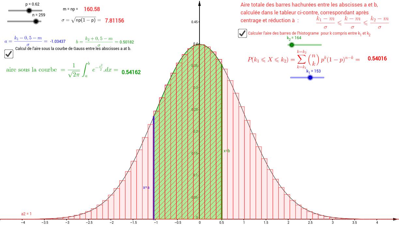 Comparaison de la loi normale et de la loi binomiale