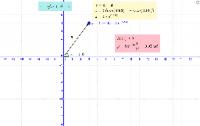 Complexe getallen in drie vormen