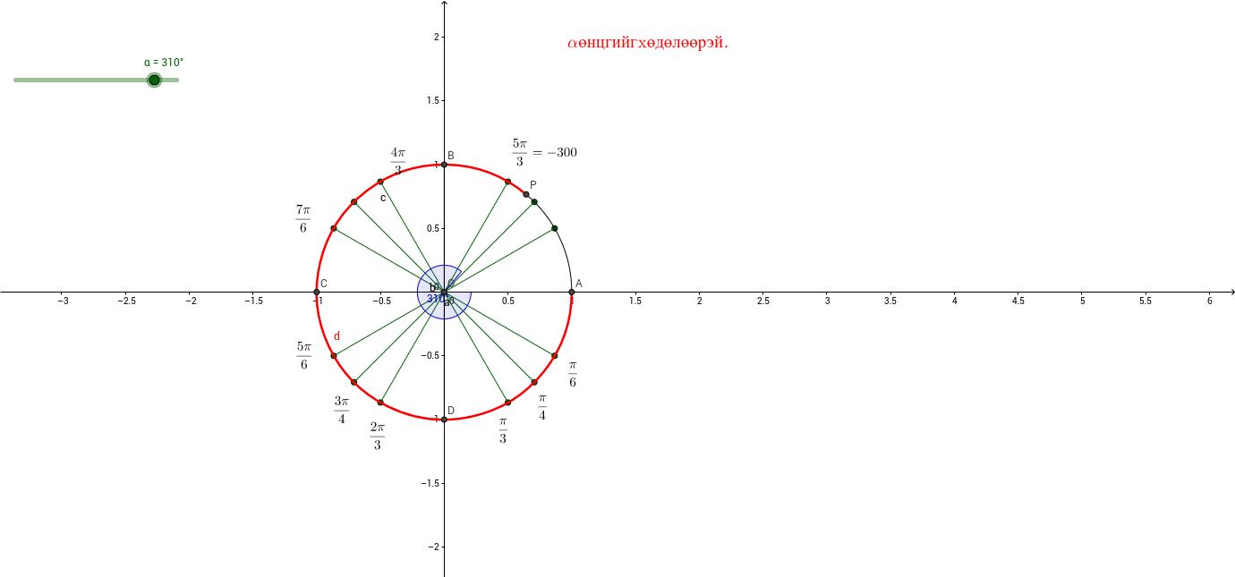 Тригонометрийн тойрог-1