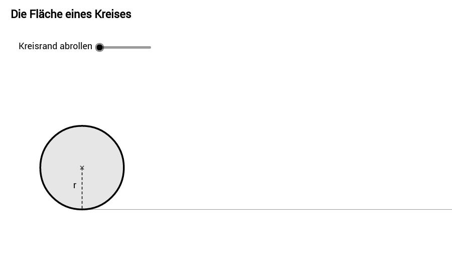 Kreisflächenberechnung