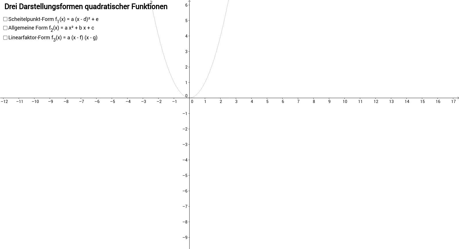 Quadratische Funktionen - Drei Darstellungsformen