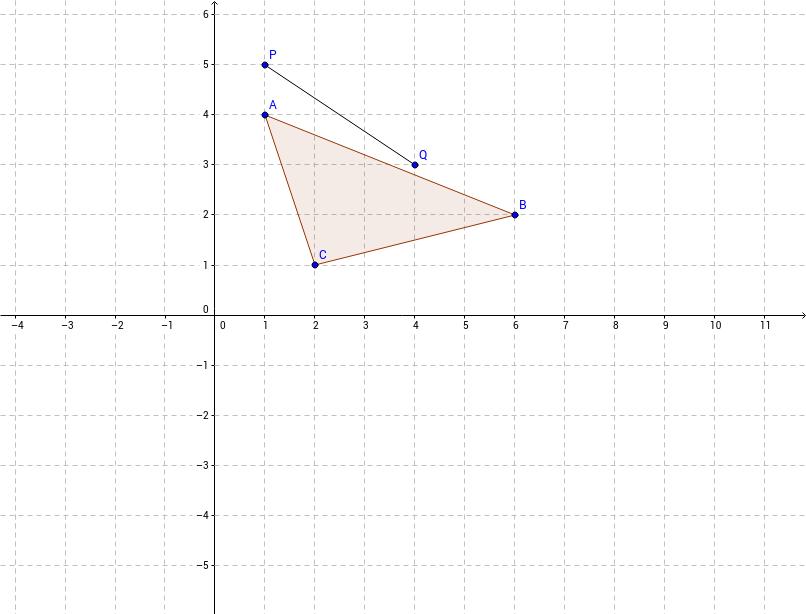 Simmetrie Assiali 1