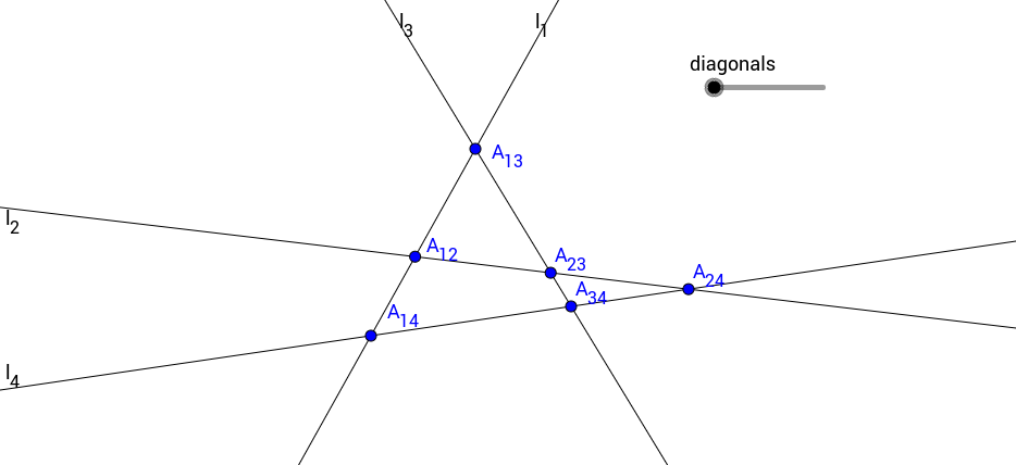 Diagonals of the Complete Quadrilateral