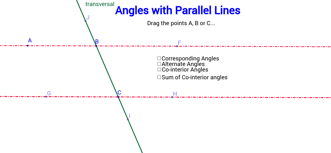 Angles formed by parallel lines.
