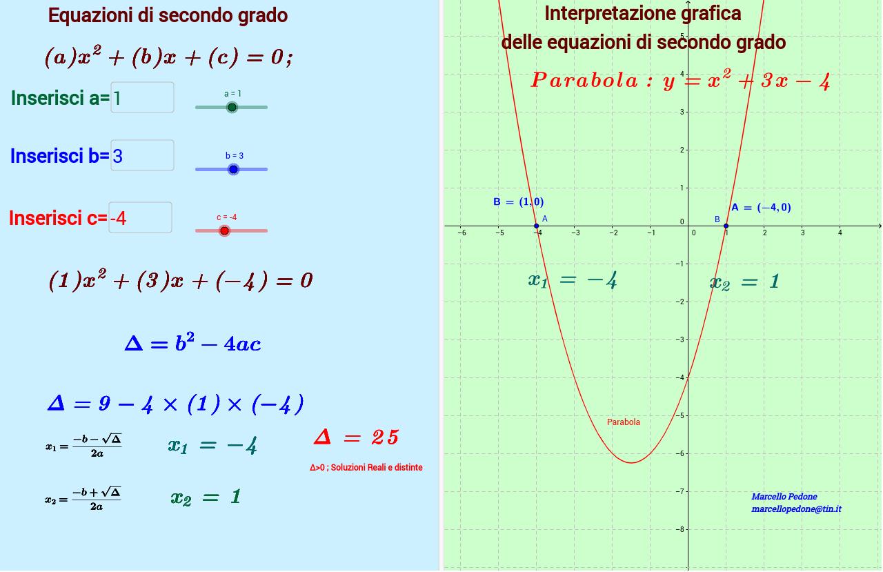 Equazioni di secondo grado geogebra - Tavola di tracciamento secondo grado ...