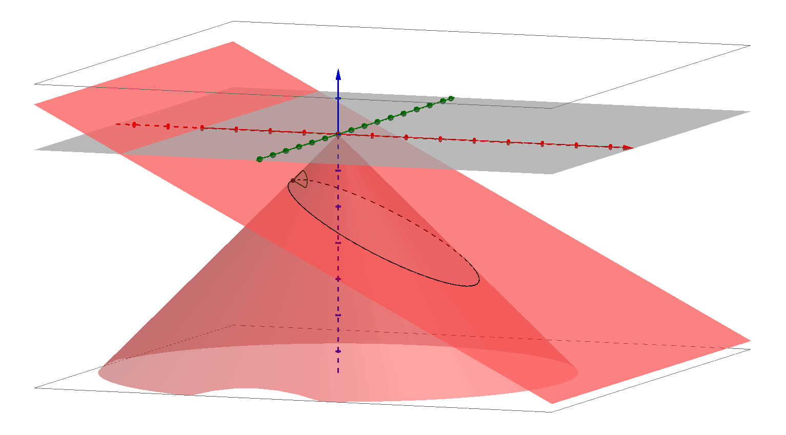 Ellipse (plane Slices The Cone At An Acute Angle) Right Click And Drag To  Change The Viewing Angle