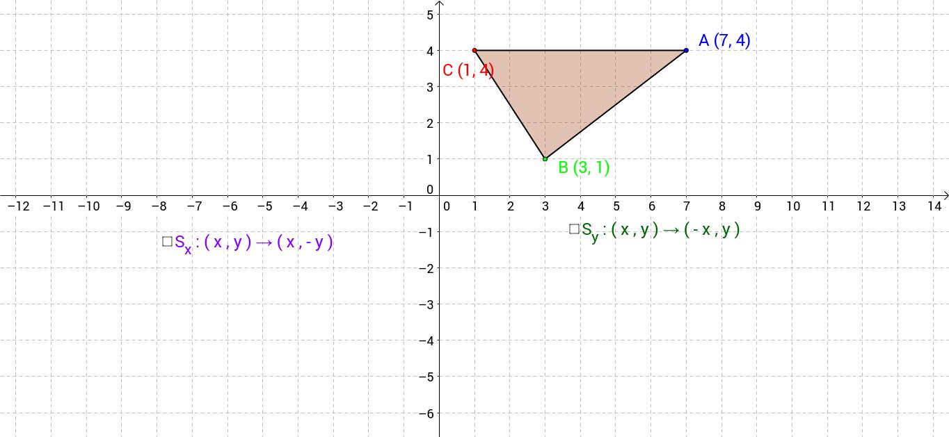 CST5 Symétrie