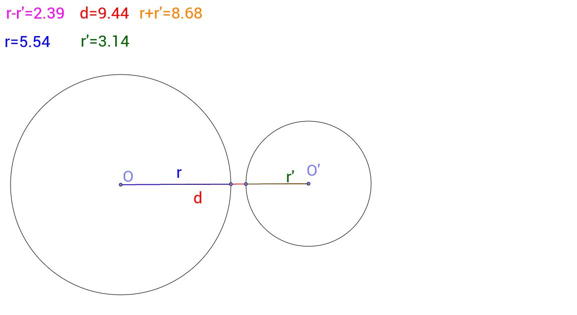 2つの円の位置関係