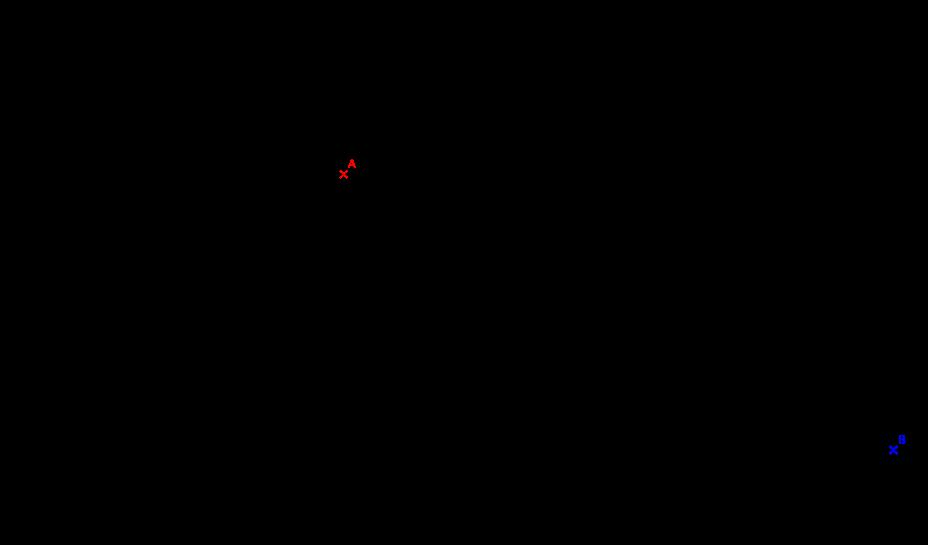 Das Volumen einer Schachtel