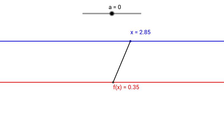 Dynagraph 5