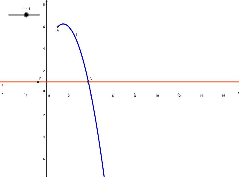 Equazioni parametriche: es. n. 8
