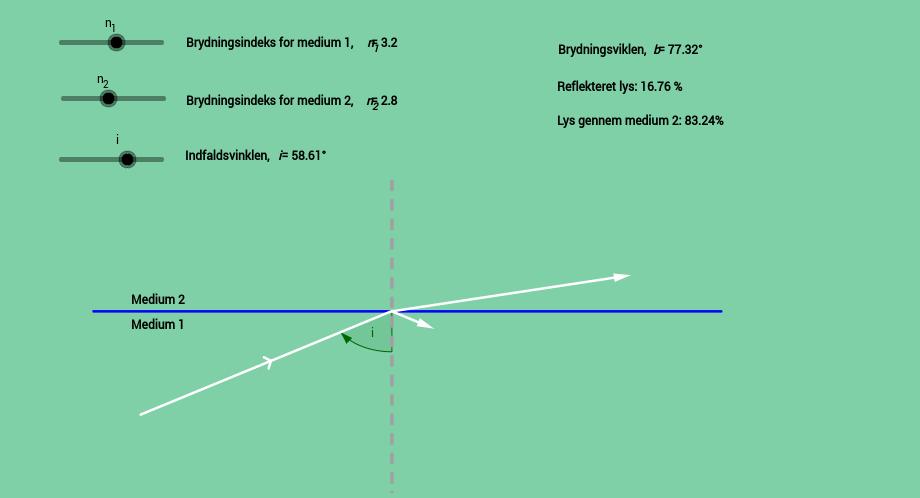 i-Fysik C