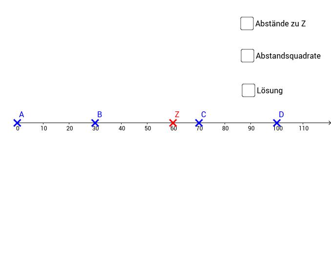 Regressions - Teil 1 - Minimaleigenschaft des artith. Mittel