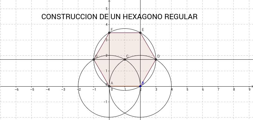 Hexagono regular