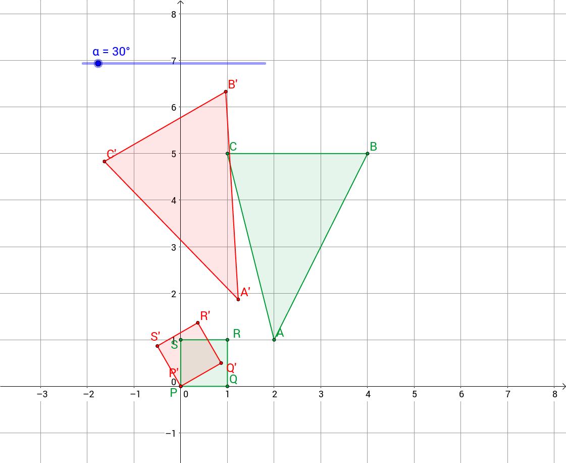 Drehung eines Dreiecks um den Ursprung