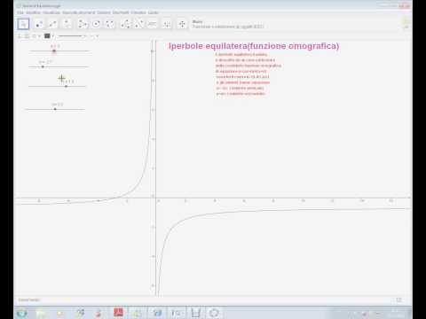 Studio dell'iperbole equilatera (funzione omografica)