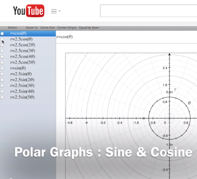 Video Polar Graphs : Sine & Cosine
