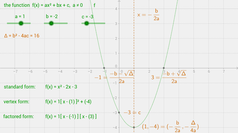 quadratic function in any form
